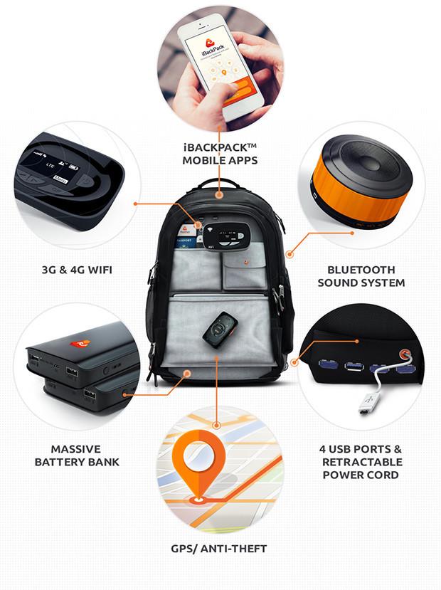 iBackPack — рюкзак из недалекого будущего - 3