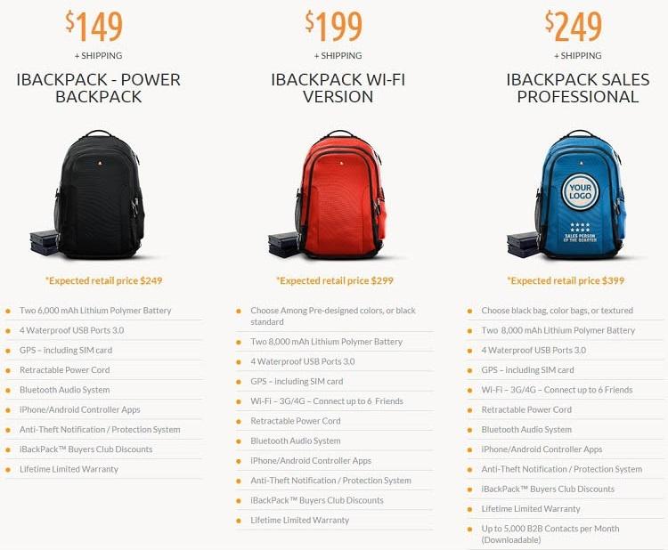 iBackPack — рюкзак из недалекого будущего - 7
