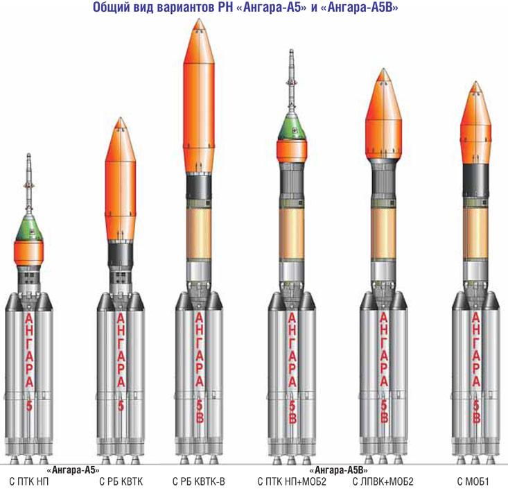 На чем Россия полетит на Луну - 11