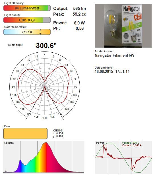 Светодиодные лампы Navigator Filament - 4