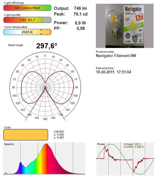Светодиодные лампы Navigator Filament - 6