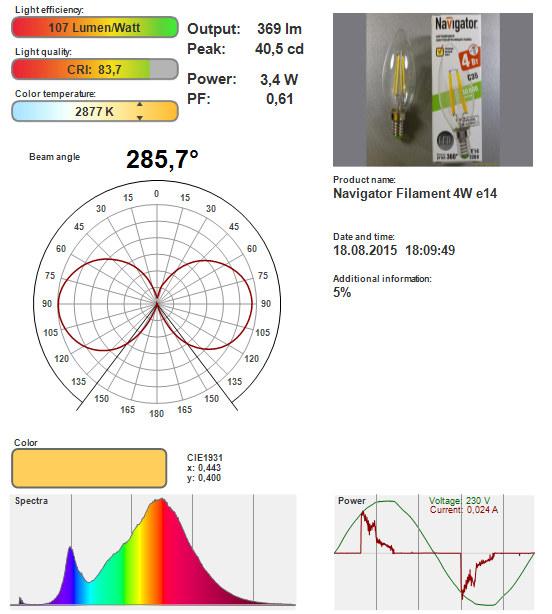 Светодиодные лампы Navigator Filament - 8
