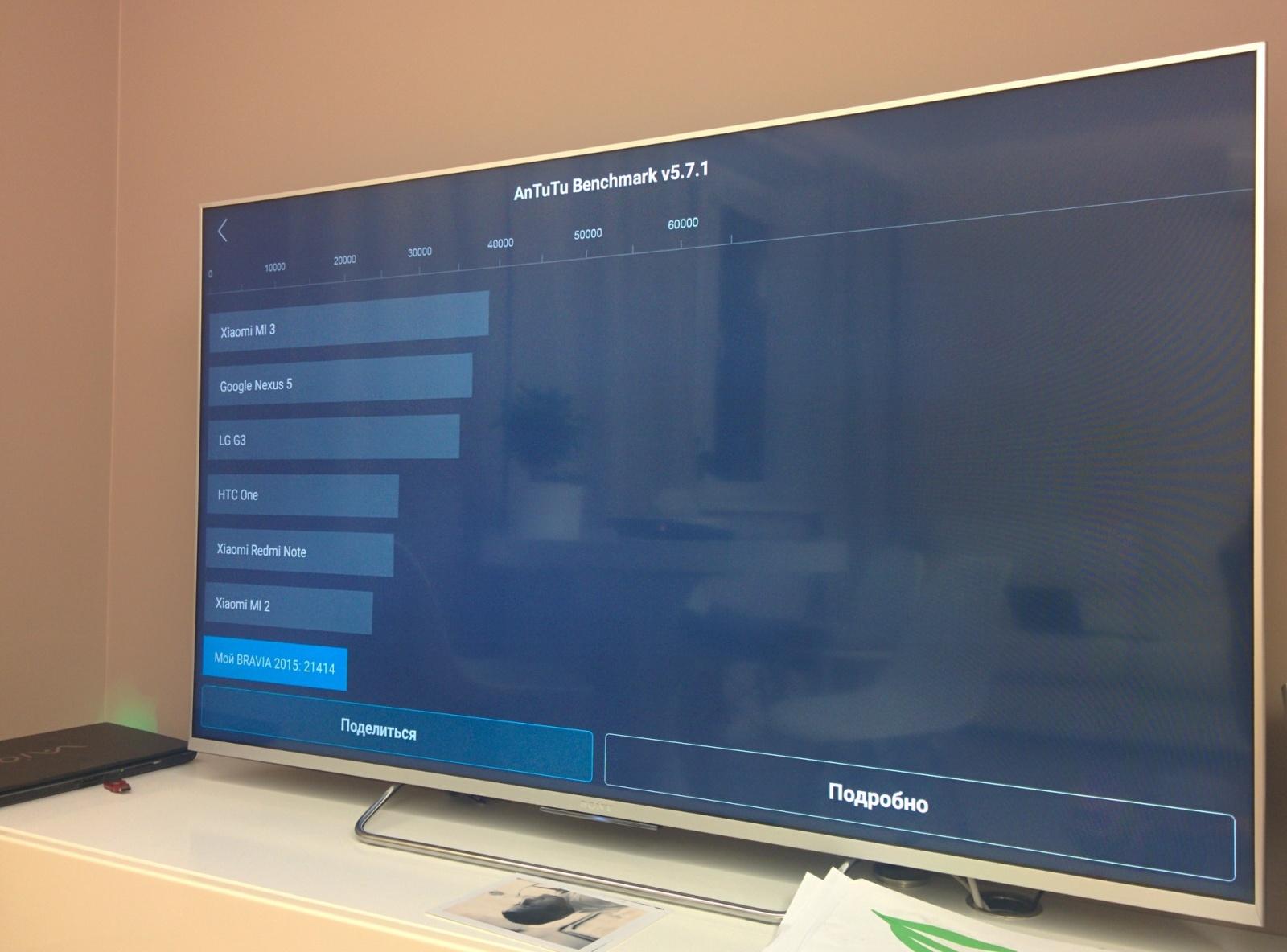 Обзор true Android TV на примере Sony 55w807c - 15