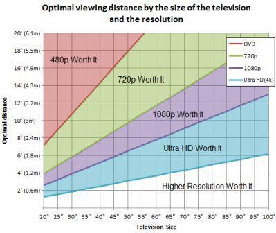 Обзор true Android TV на примере Sony 55w807c - 2