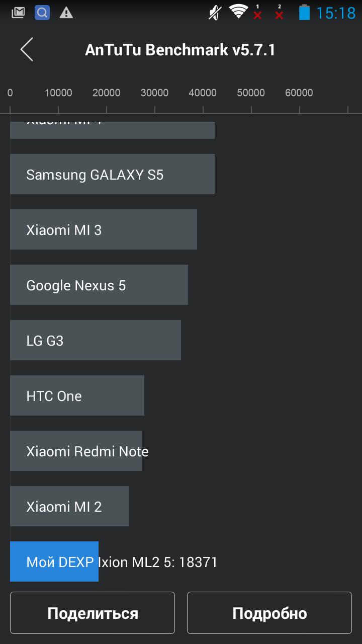 """Смартфон DEXP Ixion ML2 5"""": мощный аккумулятор на рекордные 5 200 мАч, HD-экран и неделя автономки - 15"""