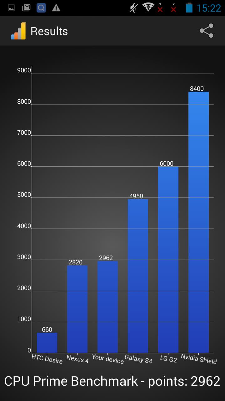 """Смартфон DEXP Ixion ML2 5"""": мощный аккумулятор на рекордные 5 200 мАч, HD-экран и неделя автономки - 18"""