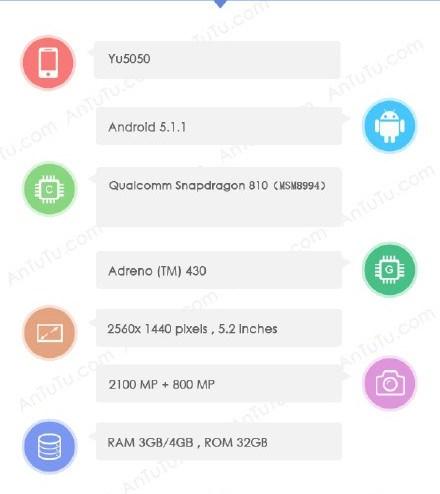 Смартфон Micromax Yu5050 получит 4 ГБ ОЗУ