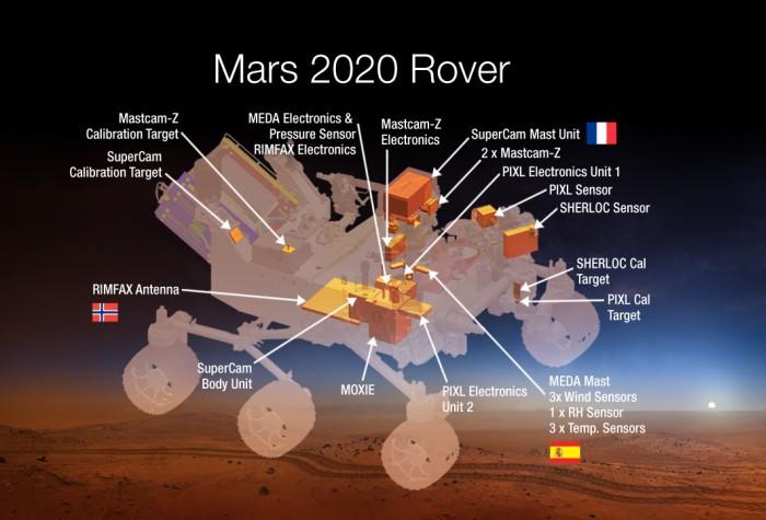 Специалисты выбирают место посадки следующего марсохода - 1