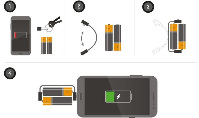 Nipper — самое маленькое зарядное устройство в мире - 4