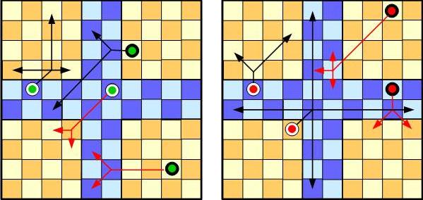 «Фермерские шахматы» — собираем по кусочкам - 5