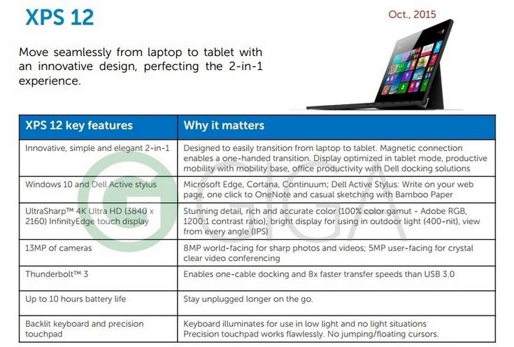 Гибридный планшет Dell XPS 12 появится в октябре