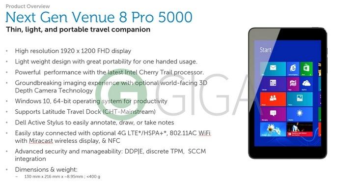 Обновлённый планшет Dell Venue 8 Pro будет доступен с экраном Full HD