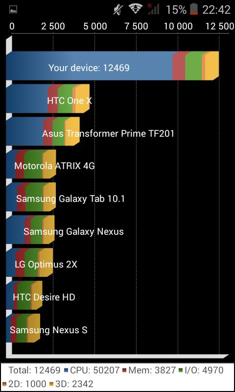 Обзор DEXP Ixion XL240 Triforce: самый маленький в мире 8-ядерный смартфон - 15