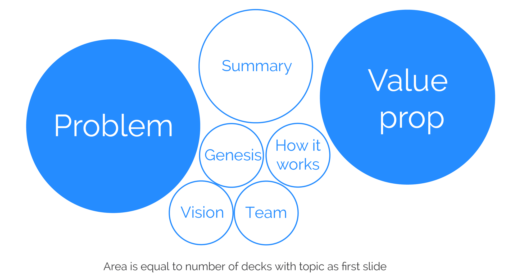 Perfect pitch: от подготовки слайдов до выступления - 2