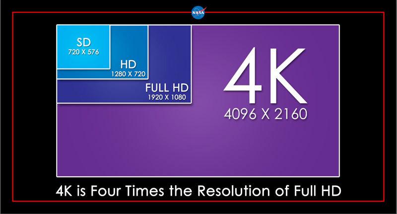 Телеканал НАСА будет вещать в 4К - 1