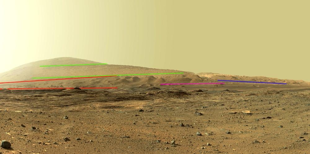 Широкая панорама горы Шарпа - 3