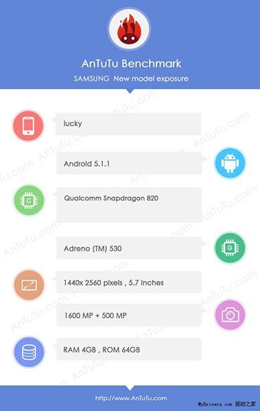 Samsung Lucky: основные спецификации
