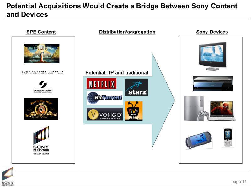 Sony Pictures рассматривала покупку BitTorrent в 2006 году - 2