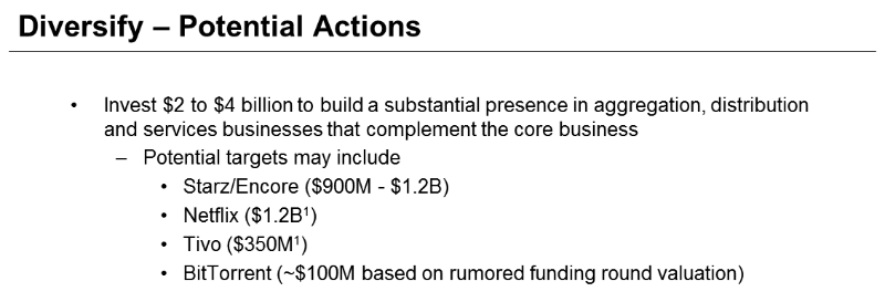 Sony Pictures рассматривала покупку BitTorrent в 2006 году - 1