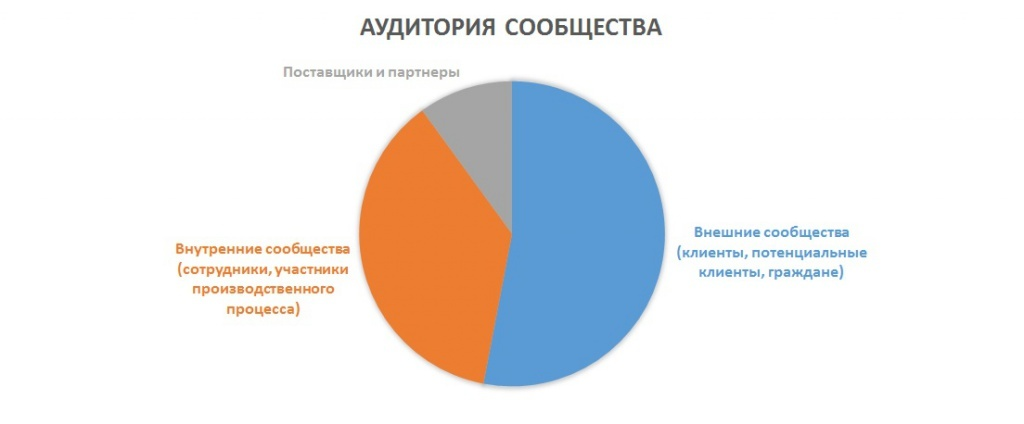 esn-infographics_communityaudience.jpg