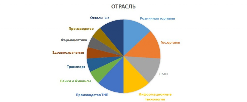 esn-infographics_market.jpg