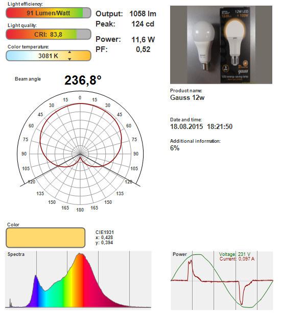 Мощная светодиодная лампа Gauss 12W - 3