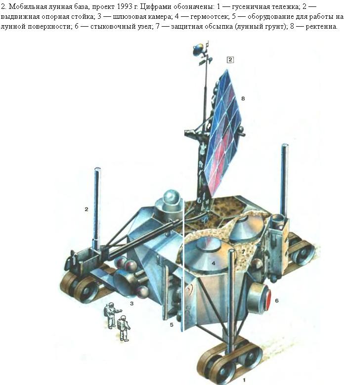 Проекты лунных баз: вчера и сегодня - 12