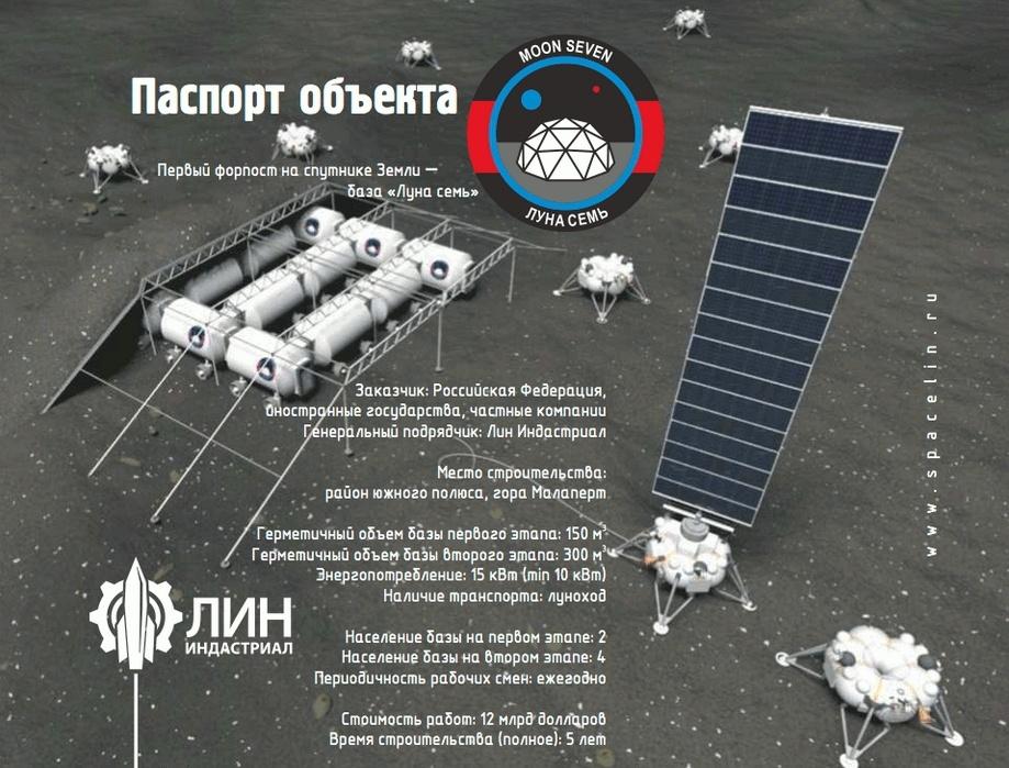 Проекты лунных баз: вчера и сегодня - 16