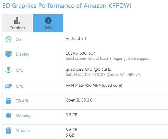 Новый планшет Amazon получит 1 ГБ ОЗУ