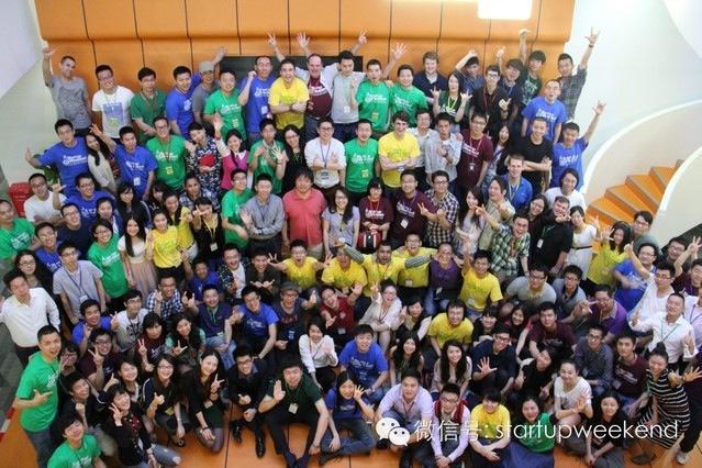 Как улучшить бизнес-акселераторы (и другие институты помощи стартапам) Часть 1 - 2