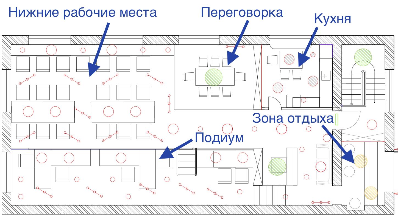 Хроники ремонта: как мы делали новый умный офис Madrobots. Часть первая, ремонтная - 6