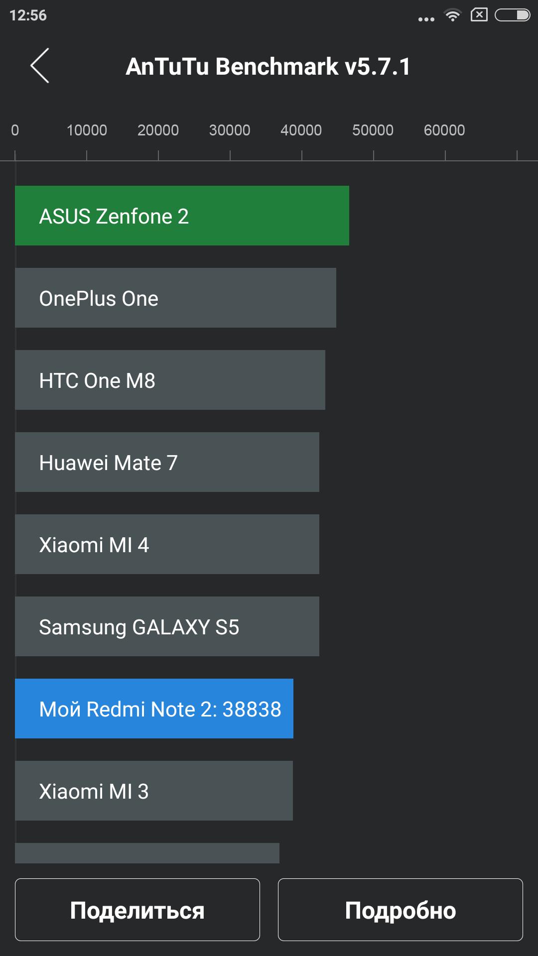 Обзор лучшего бюджетника 2015 года — Xiaomi Redmi Note 2 - 57