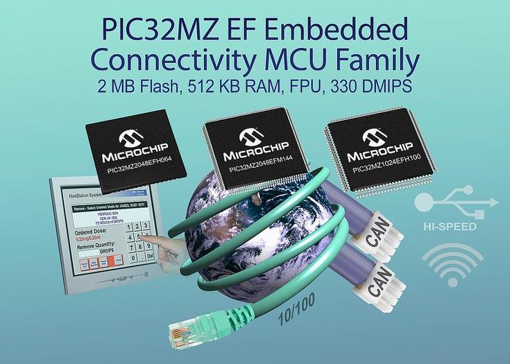 Конфигурация микроконтроллеров Microchip PIC32MZ EF включает до 2 МБ флэш-памяти