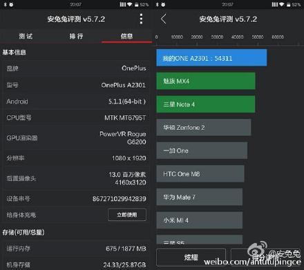 Второй смартфон OnePlus в этом году получит экран Full HD