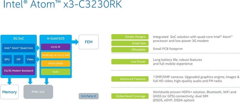 МОЗГовитый bb-mobile Techno MOZG: первый в России планшет с Intel Atom X3 и Android 5.1 - 2
