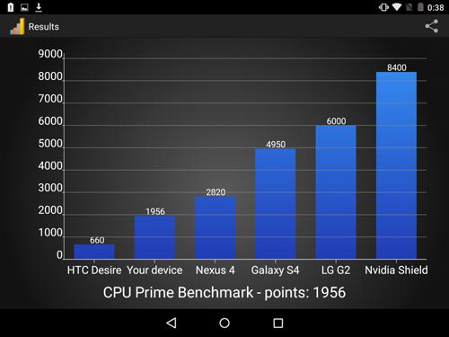 МОЗГовитый bb-mobile Techno MOZG: первый в России планшет с Intel Atom X3 и Android 5.1 - 37