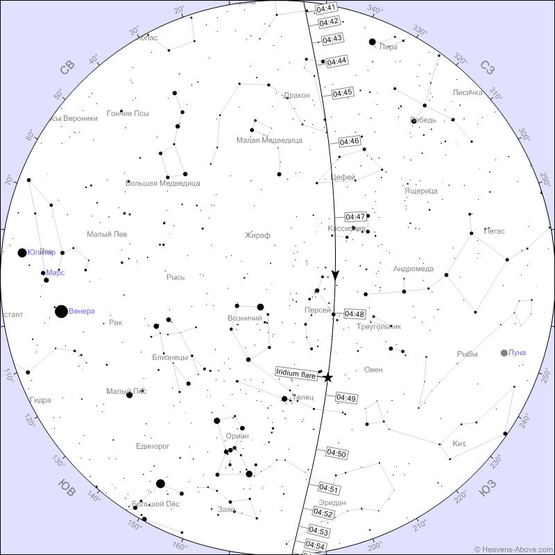 Что будет видно на небе утром 28 сентября во время лунного затмения - 15