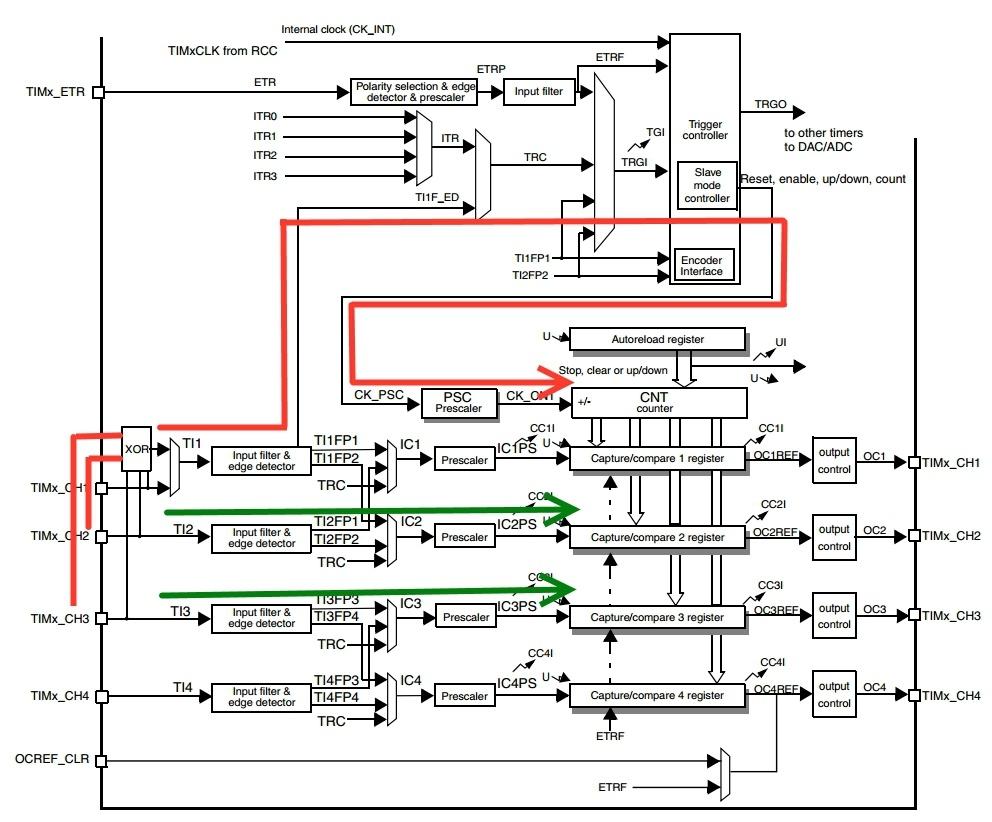 Подключение STM32 к аппаратуре радиоуправления - 4