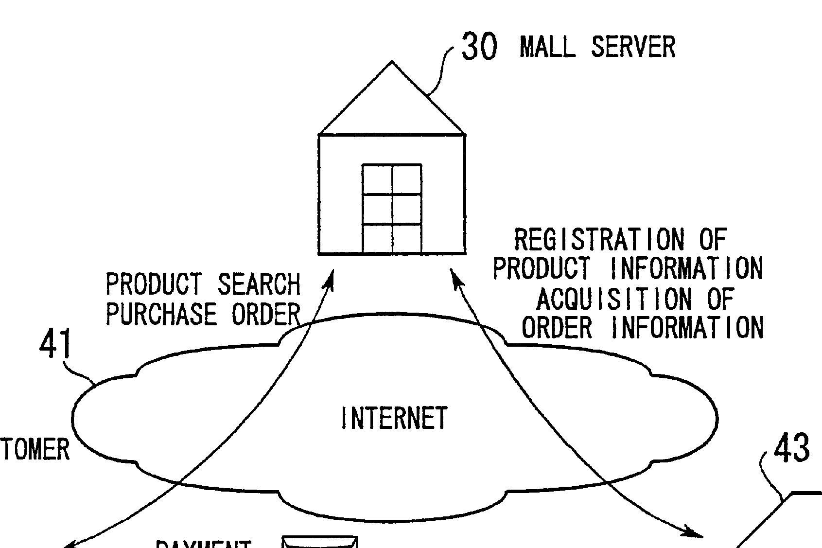 Какой формы Интернет? - 14
