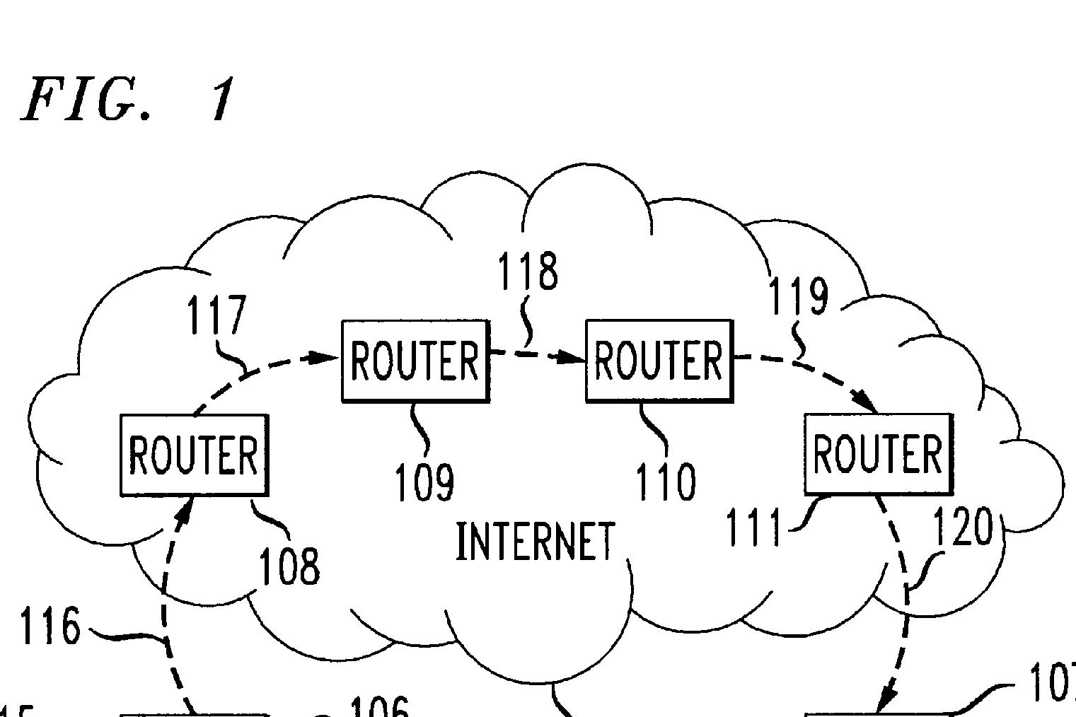 Какой формы Интернет? - 3