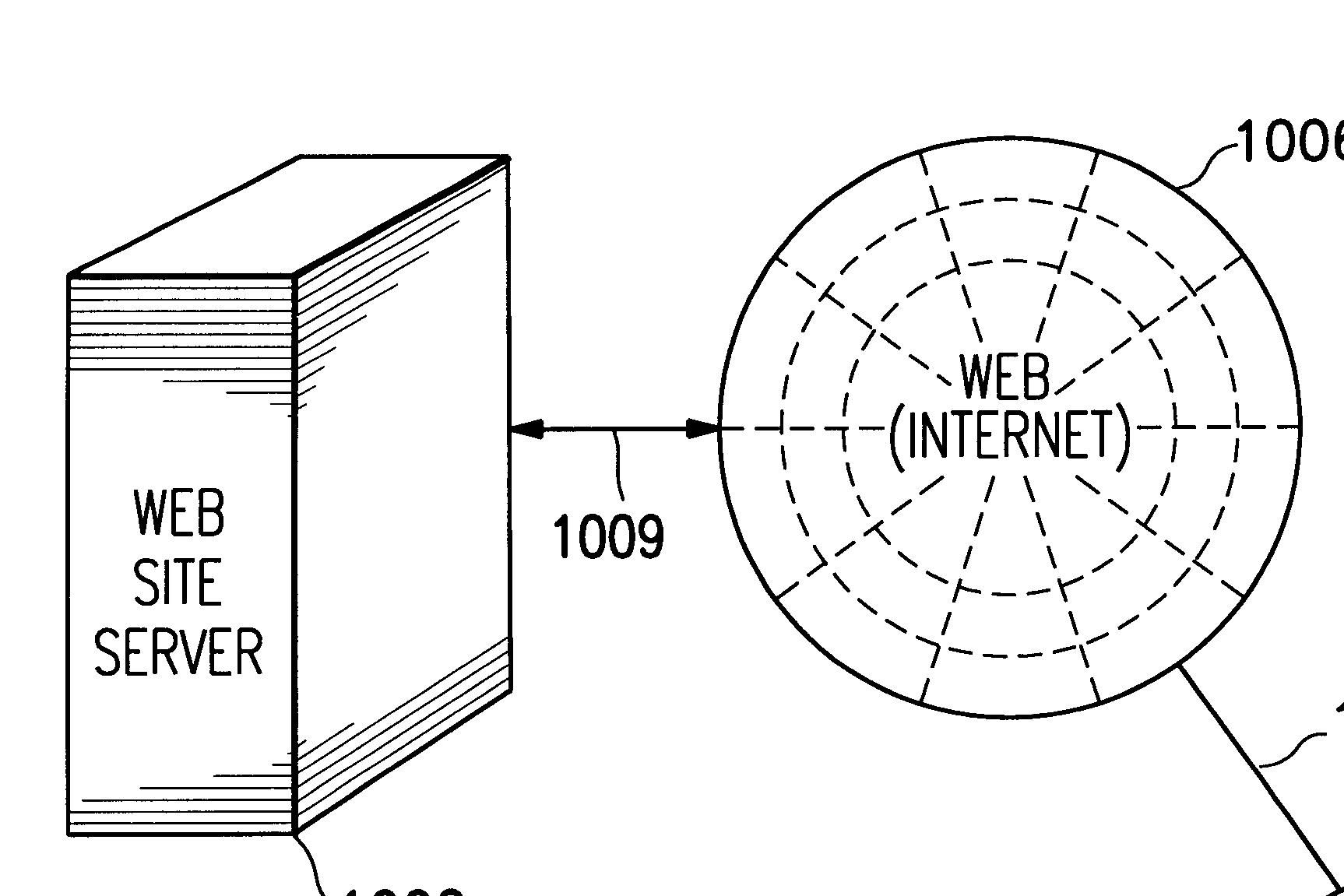 Какой формы Интернет? - 4