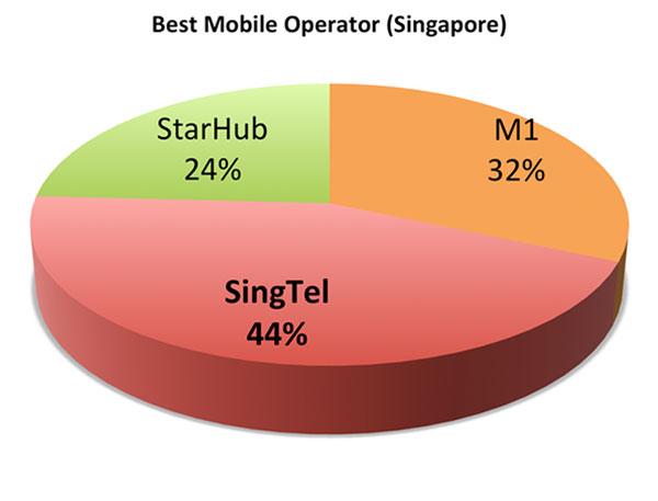 singapur-img11[1]