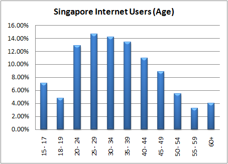 singapur-img2[1]