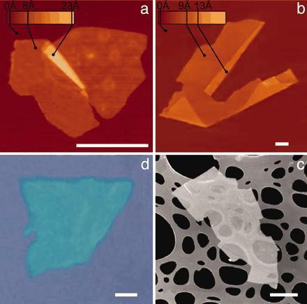 Экспертное мнение: Двумерные материалы, их свойства и перспективы - 3