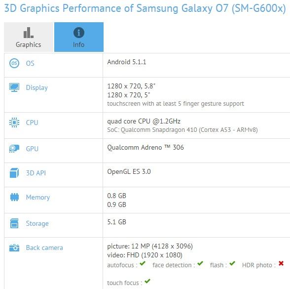 Samsung Galaxy O7: спецификации по данным GFXBench