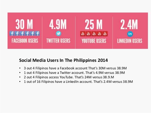 Аналитика: Филиппины — растущий рынок, потребительский бум и минимальные коммуникационные барьеры для бизнеса - 10