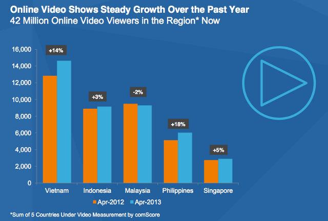 Аналитика: Филиппины — растущий рынок, потребительский бум и минимальные коммуникационные барьеры для бизнеса - 13