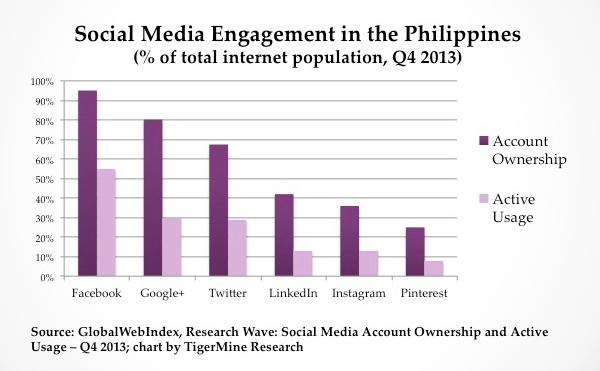 Аналитика: Филиппины — растущий рынок, потребительский бум и минимальные коммуникационные барьеры для бизнеса - 15