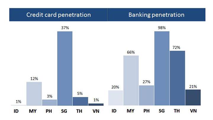 Аналитика: Филиппины — растущий рынок, потребительский бум и минимальные коммуникационные барьеры для бизнеса - 16
