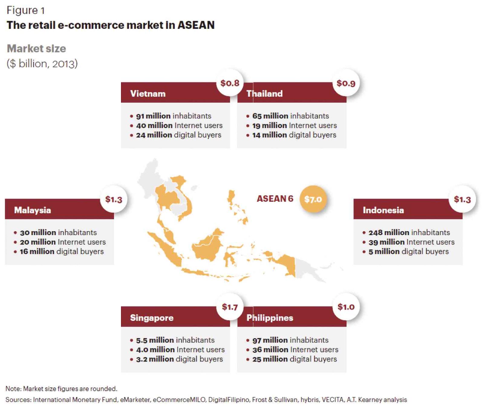 Аналитика: Филиппины — растущий рынок, потребительский бум и минимальные коммуникационные барьеры для бизнеса - 17